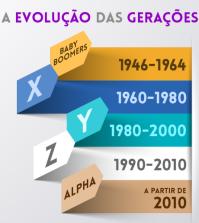 Imagem: www.magicwebdesign.com.br